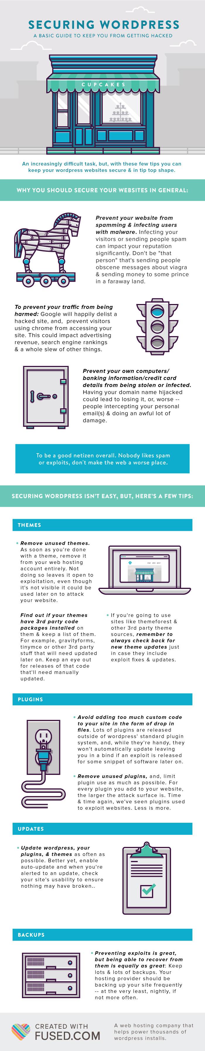Securing Wordpress